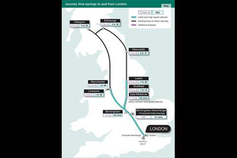 High-speed rail link proposals